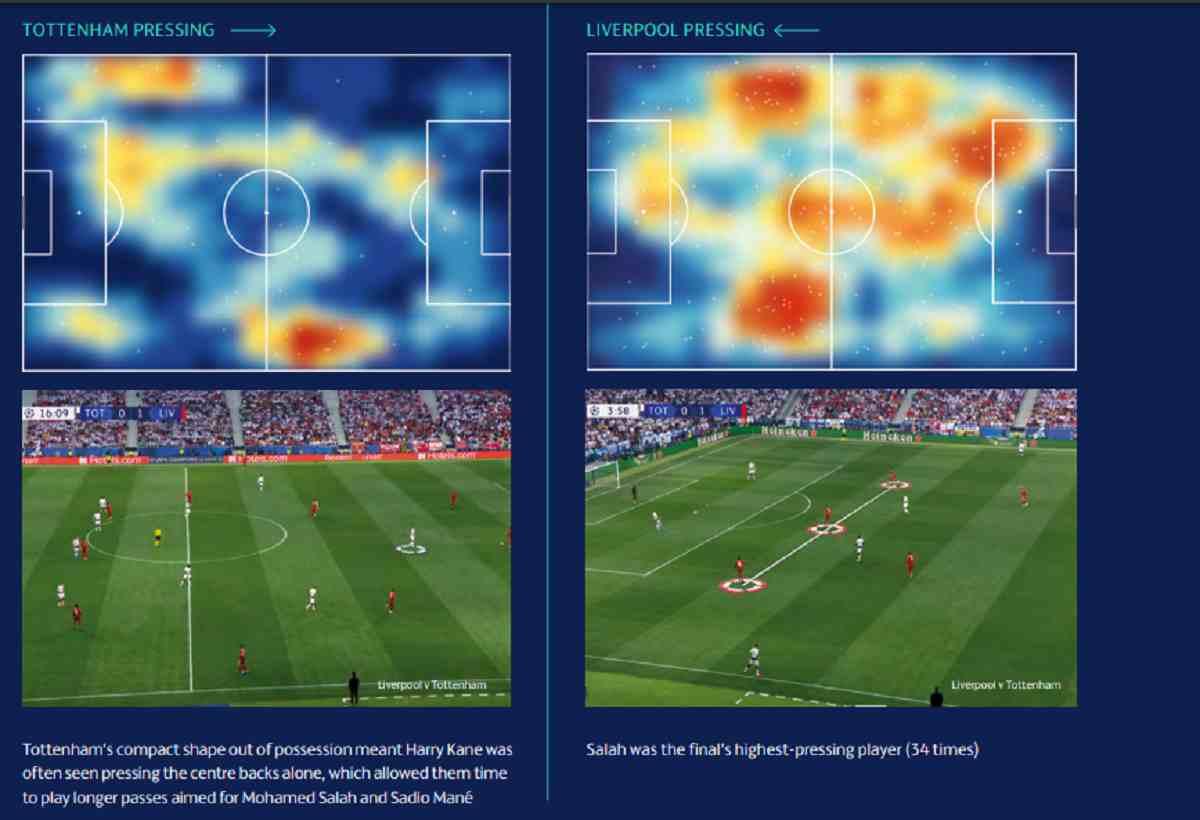 Uefa, ecco i dati: così si vince in Champions e in Europa League