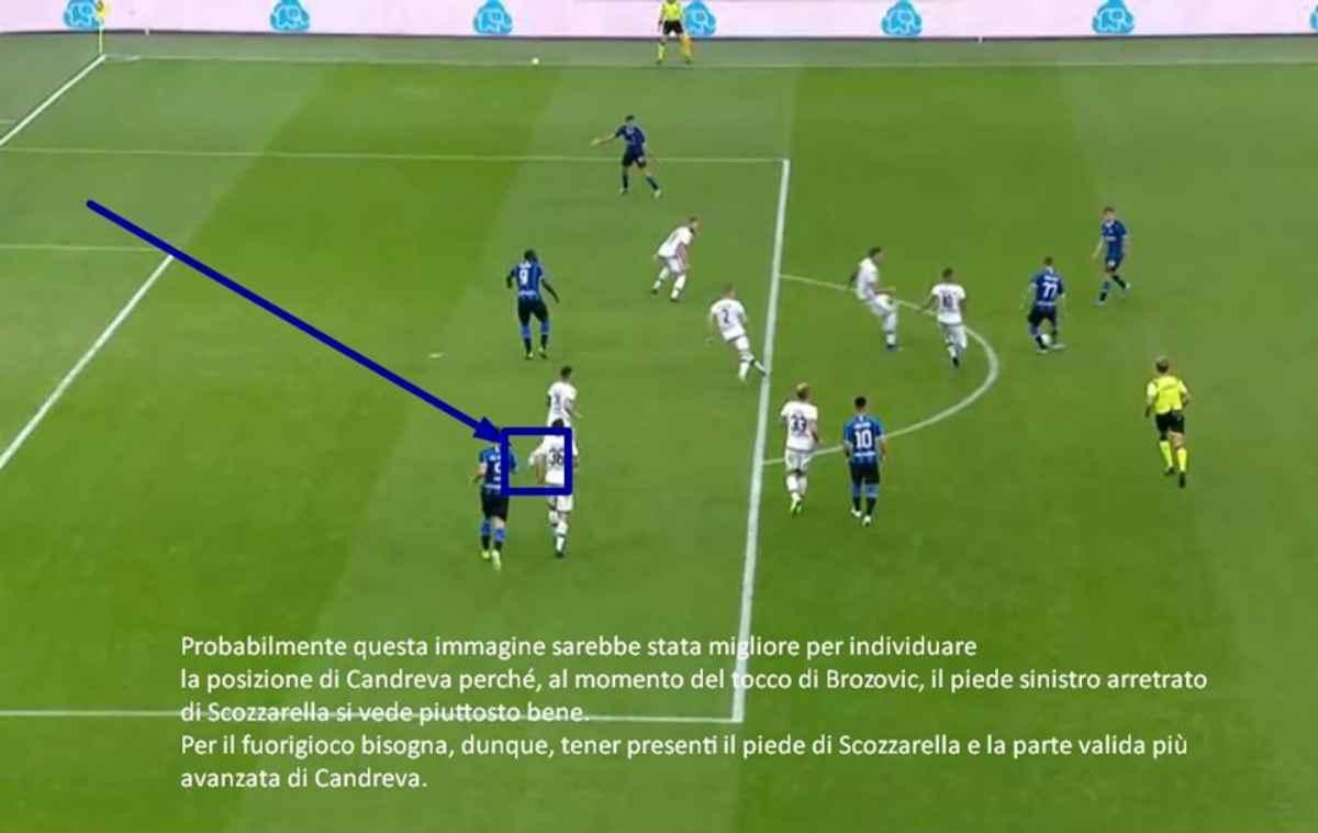 Fuorigioco Candreva in Inter-Parma: cosa prevede il regolamento