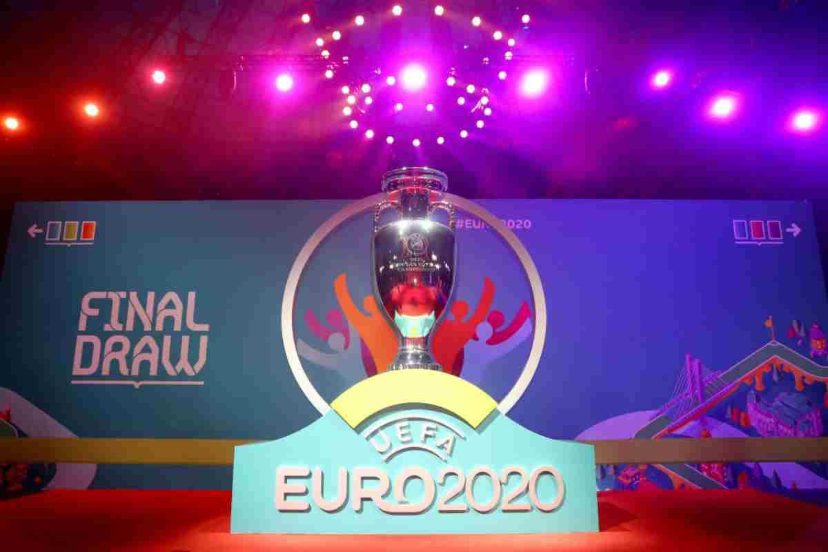 Euro 2020, il sorteggio: il quadro completo dei gironi