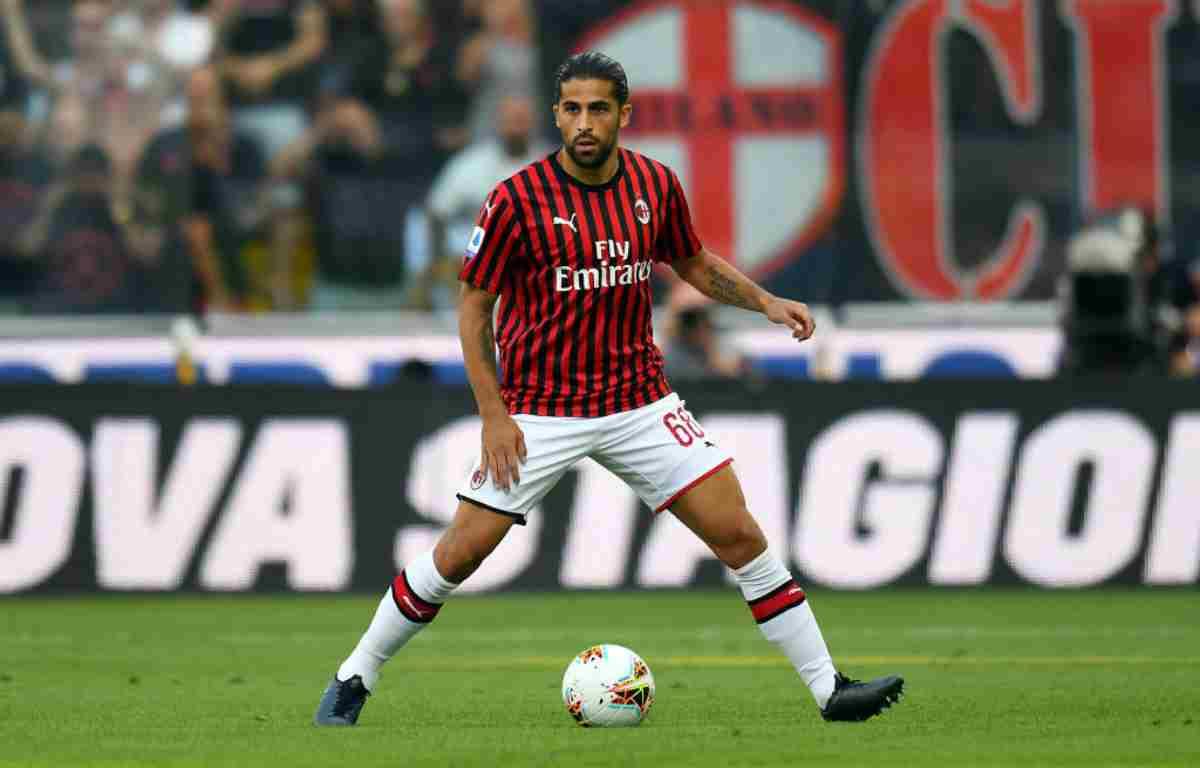 Milan, Ricardo Rodriguez via a gennaio: un club estero supera il Napoli
