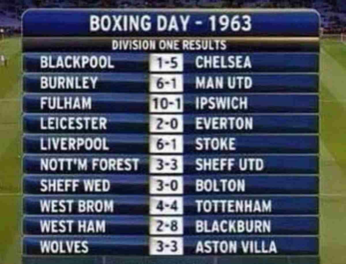 Boxing Day: cosa significa e perché è una tradizione in Premier League