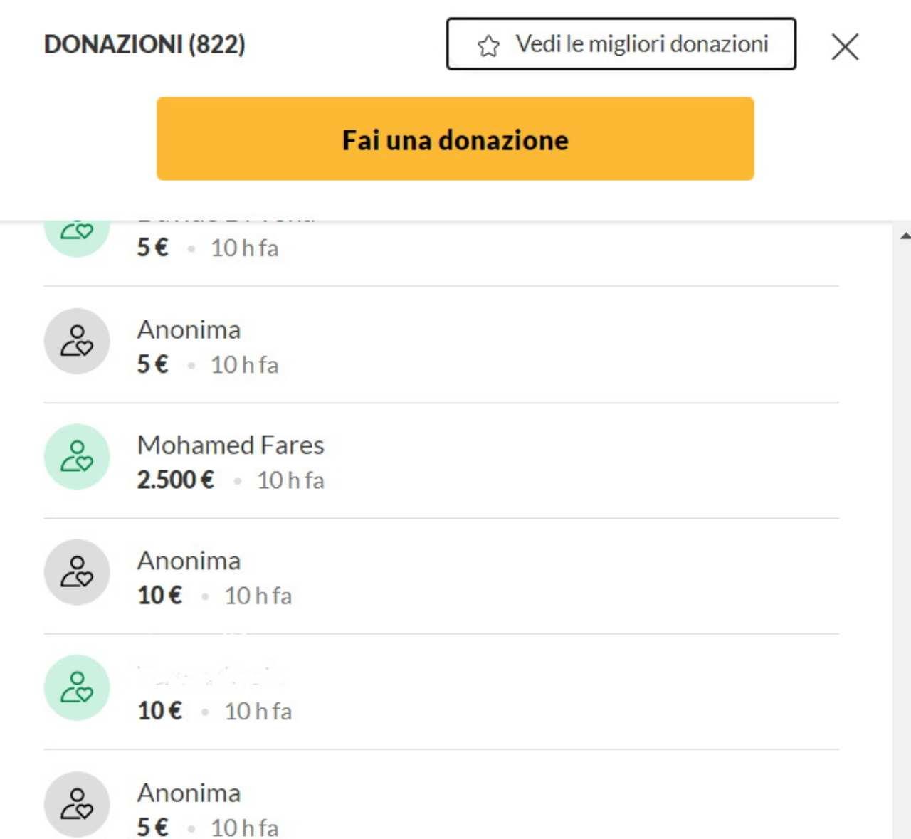 La donazione di Fares