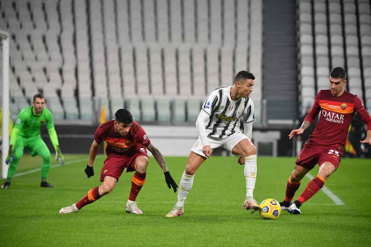 Juventus Roma Highlights