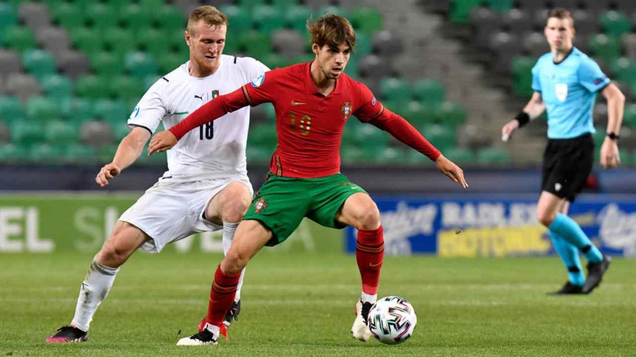 DIRETTA Portogallo-Italia Under 21:
