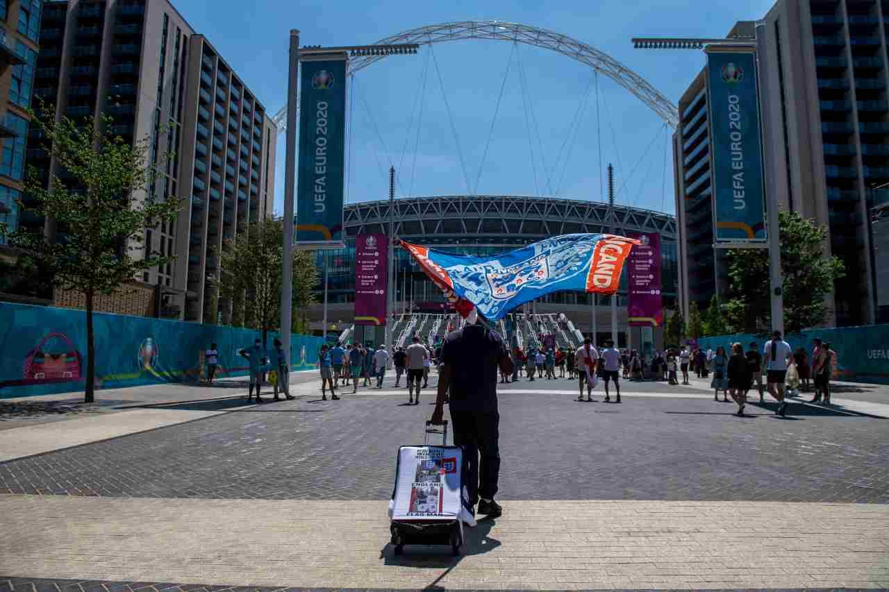 Euro 2020 Wembley
