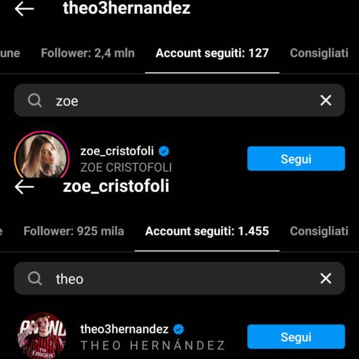 Zoe Cristofoli e Theo Hernandez