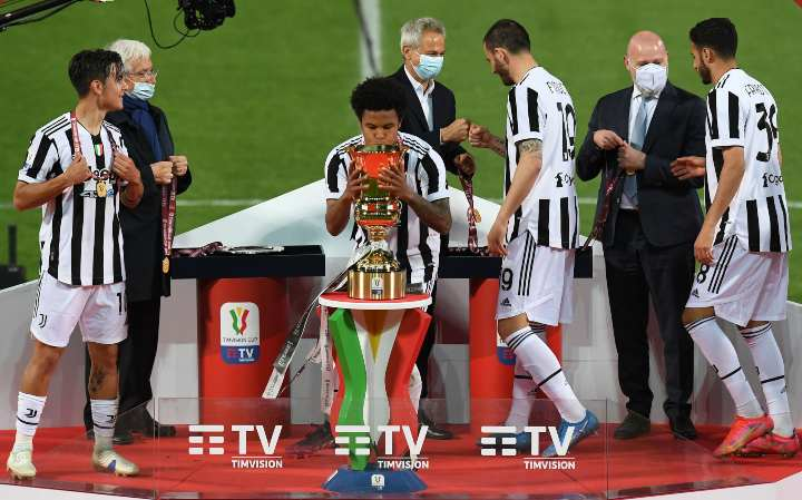 Format Coppa Italia